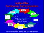 action plan continuous communication