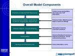 overall model components