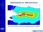 pga estimate for 1999 izmit event