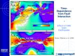 time dependence from fault interaction effect of 1999 izmit earthquake