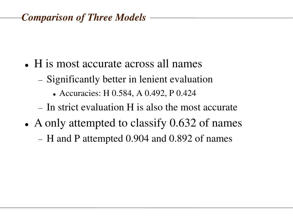 Comparison of Three Models