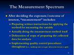 the measurement spectrum