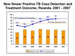 new smear positive tb case detection and treatment outcome rwanda 2001 2007