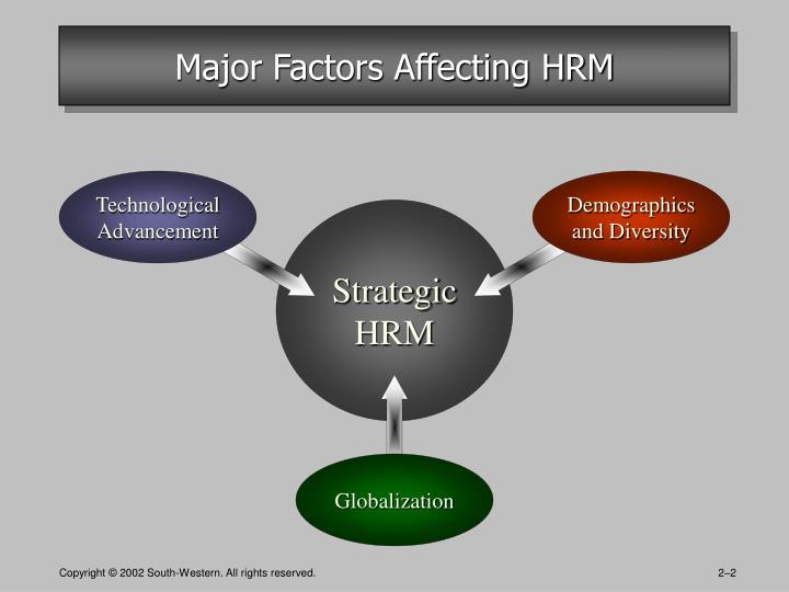 Major factors affecting hrm