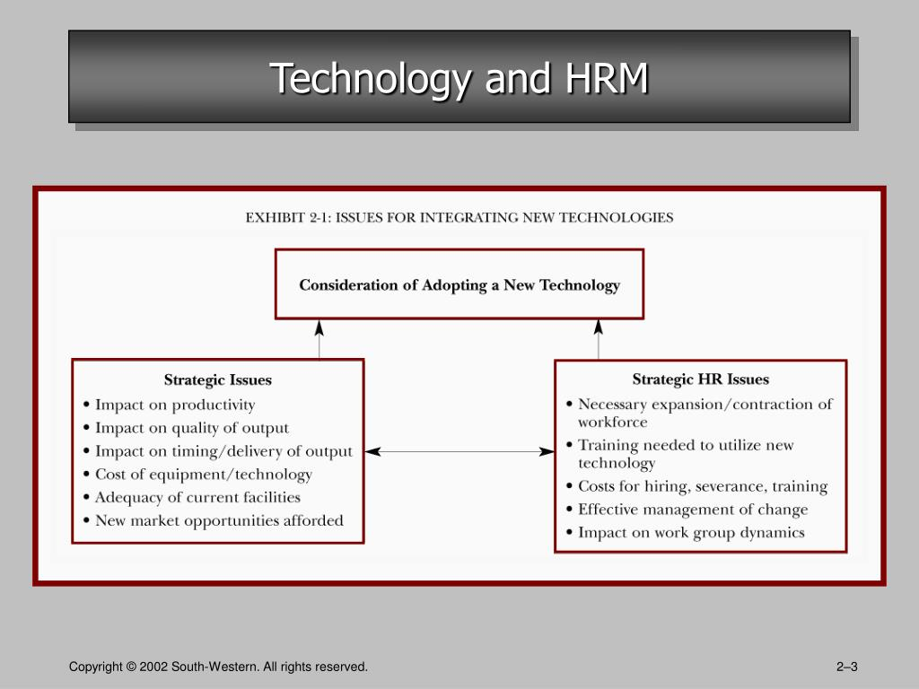 Technology and HRM