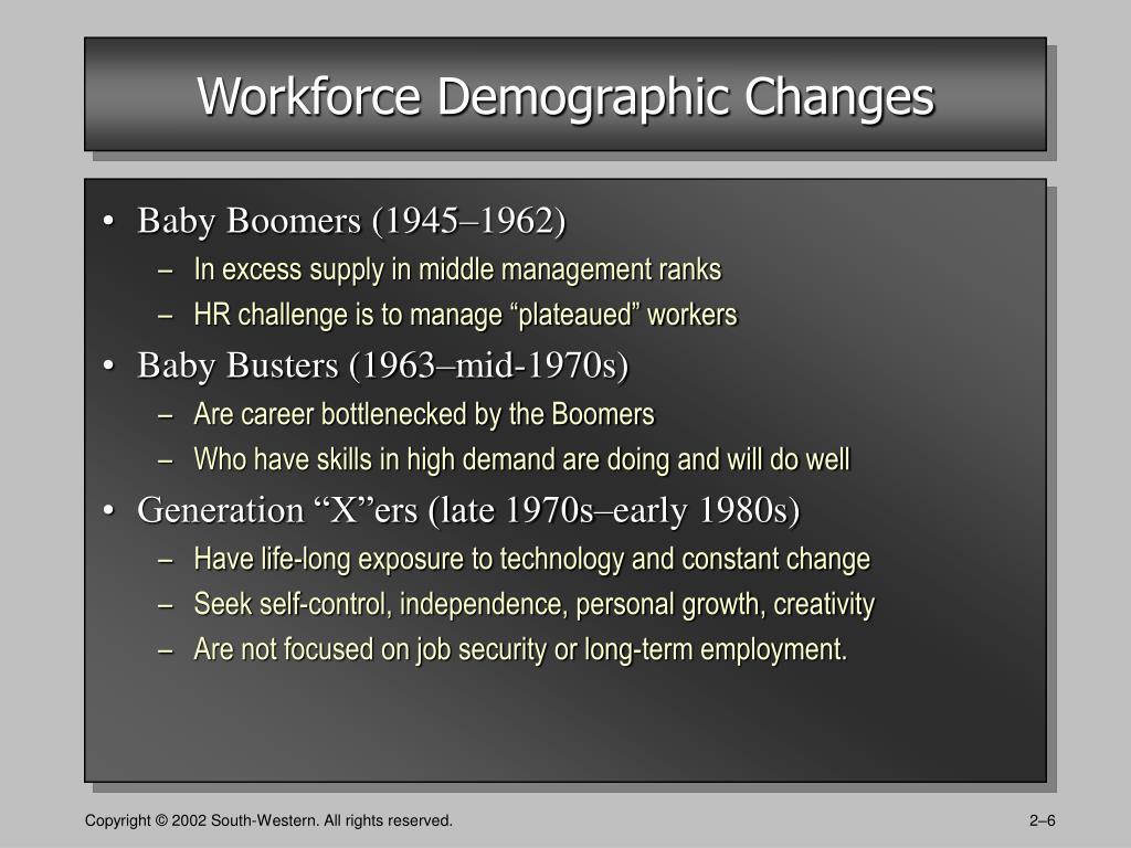 Workforce Demographic Changes