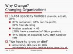 why change changing organizations