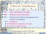 0 bloc de l identification