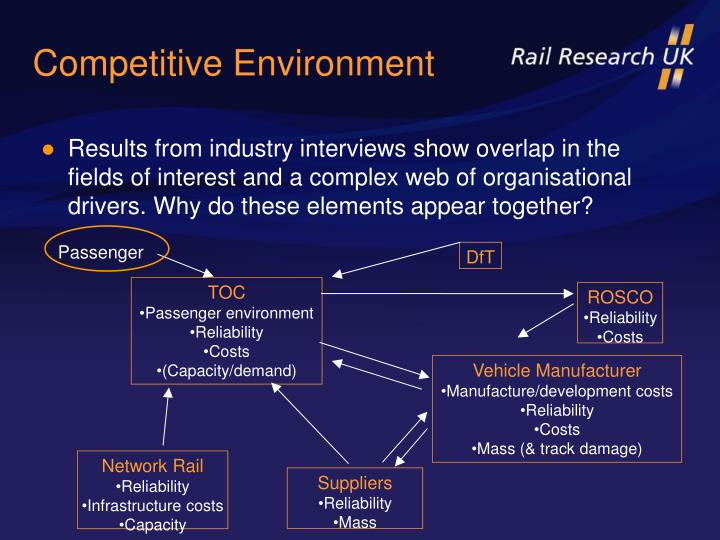 analysis of the competitive environment Apple's five forces analysis (porter's model) of external factors in the firm's industry environment points to competitive rivalry or intensity of competition, and the bargaining power of buyers or customers as the most significant factors that should be included in strategic formulation to ensure the continued success of apple products.