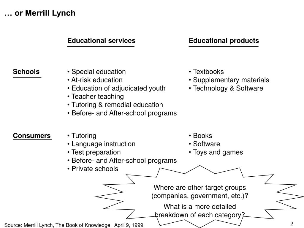 … or Merrill Lynch