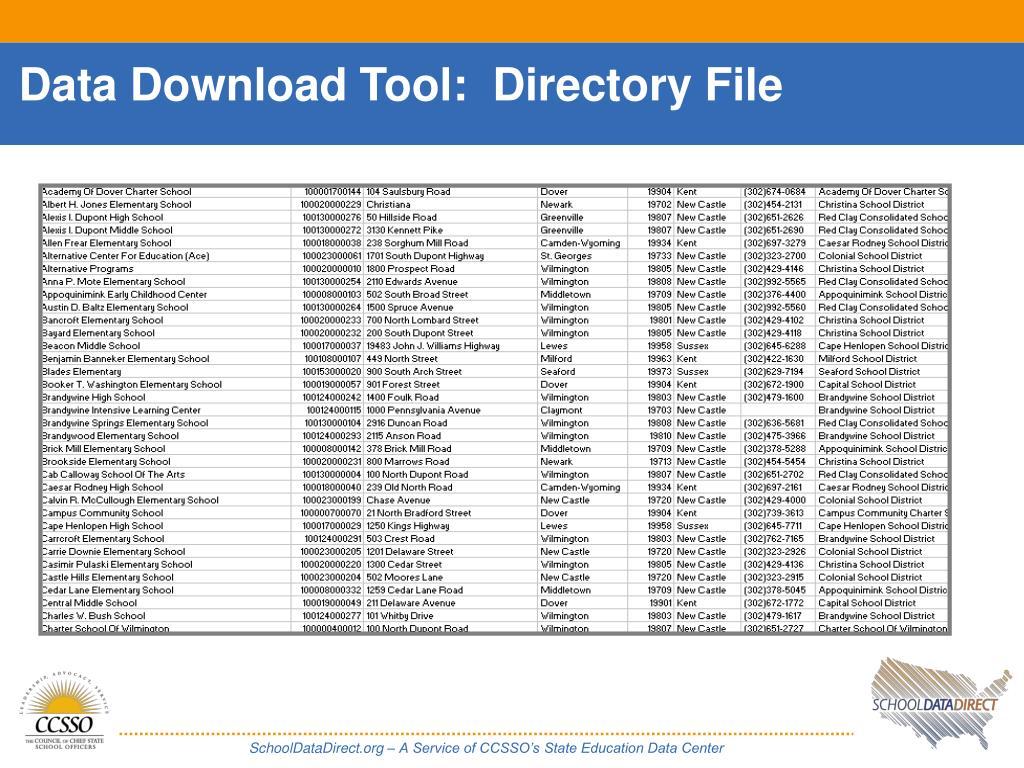Data Download Tool:  Directory File