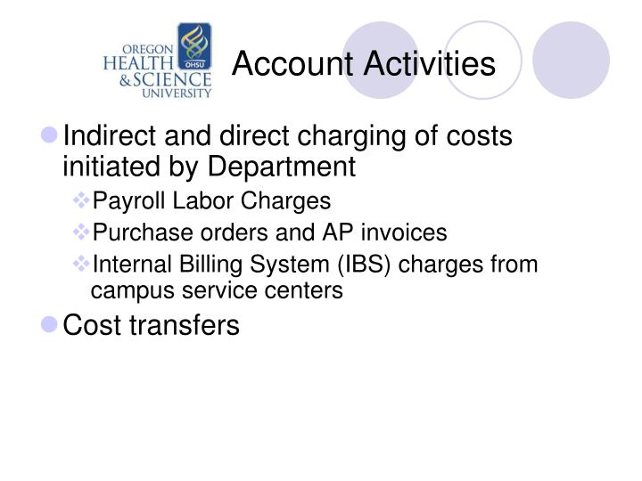 Account Activities