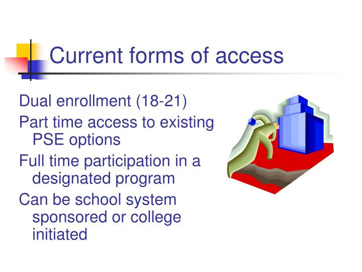 Current forms of access