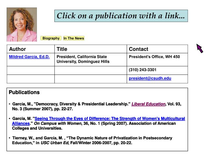 Click on a publication with a link...