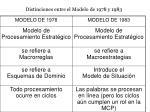 distinciones entre el modelo de 1978 y 1983