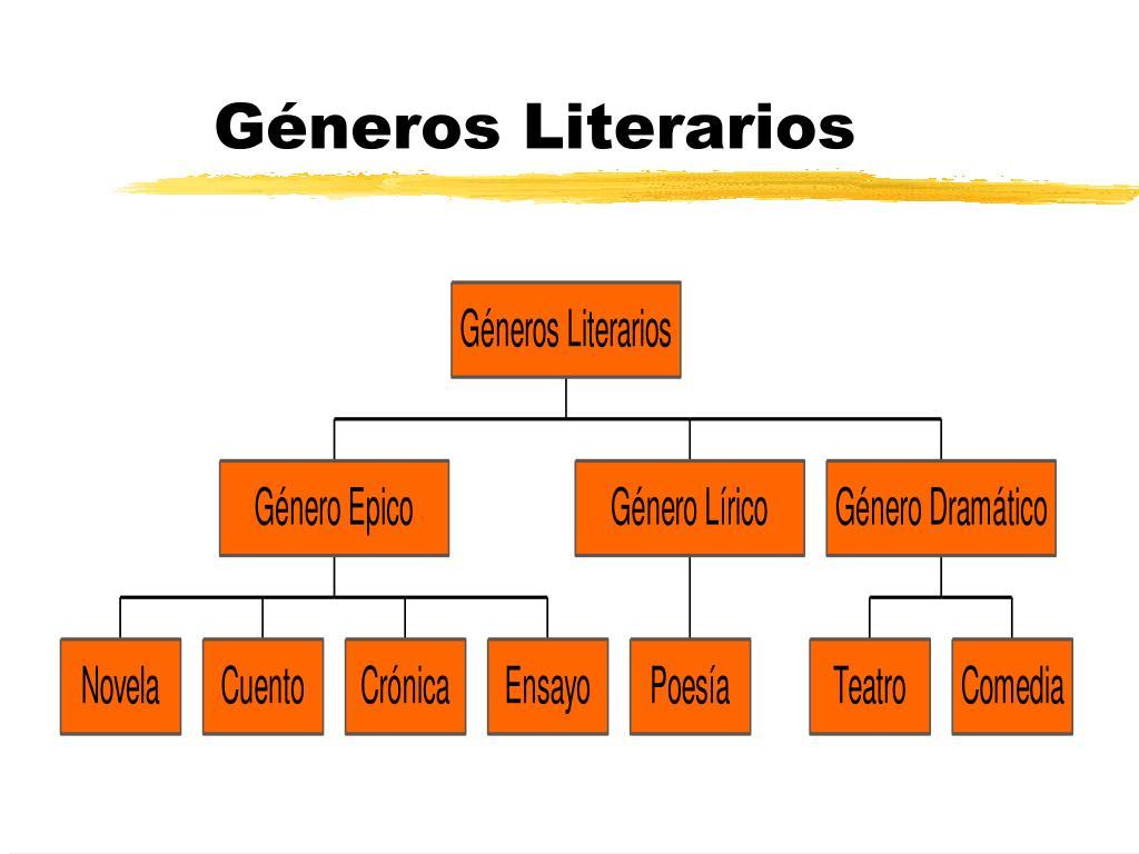 g neros literarios l.