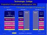 technologie coll ge28