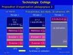 technologie coll ge29