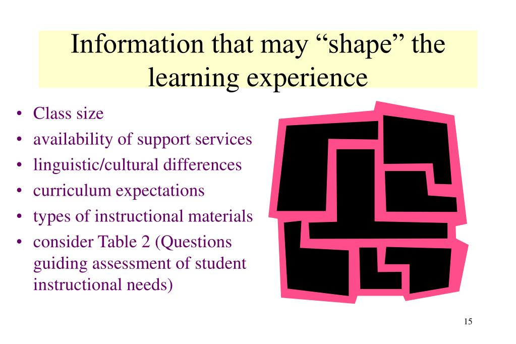 """Information that may """"shape"""" the learning experience"""
