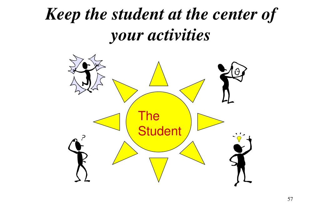 Keep the student at the center of your activities