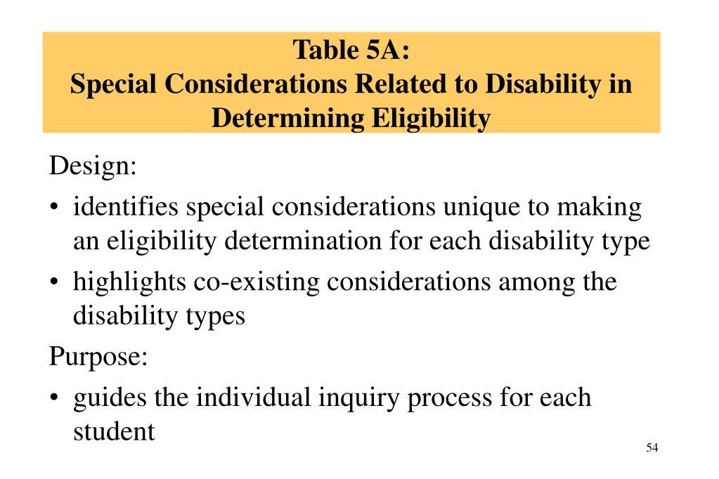 Table 5A: