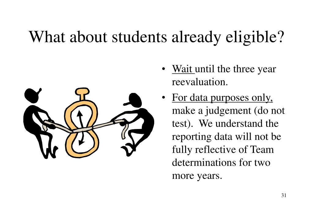 What about students already eligible?