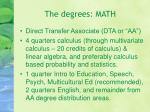 the degrees math