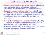 functions of lde ct branch