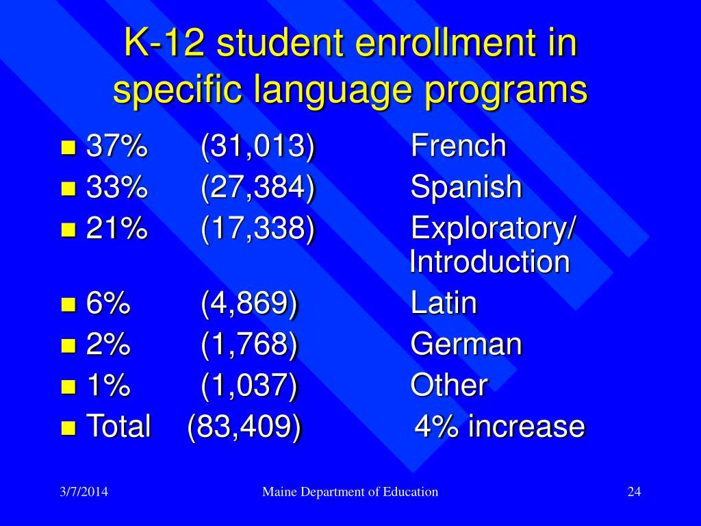K-12 student enrollment in specific language programs