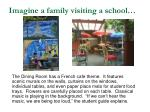 imagine a family visiting a school