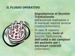 il flusso operativo13