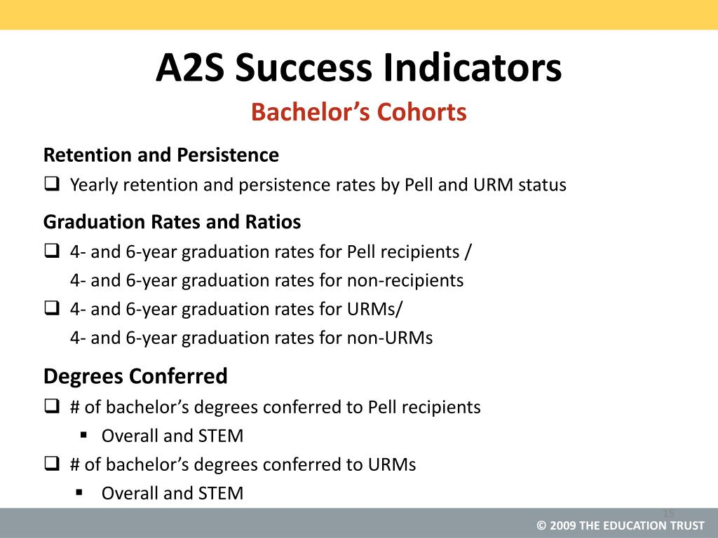 A2S Success Indicators