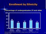 enrollment by ethnicity