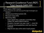 research excellence fund ref total awards 400 000
