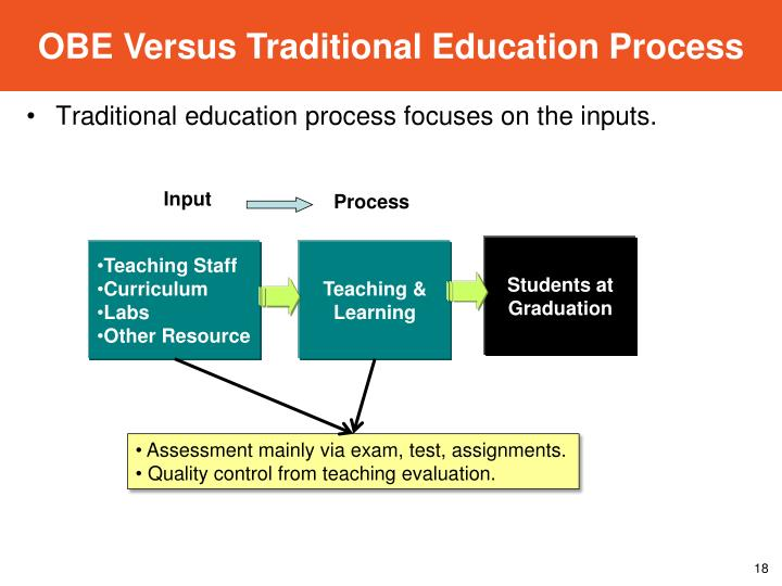 OBE Versus Traditional Education Process
