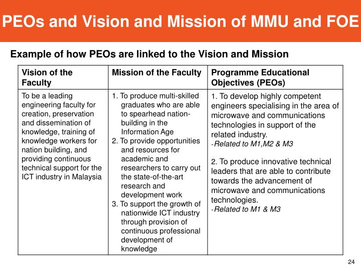 PEOs and Vision and Mission of MMU and FOE