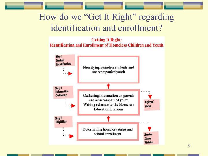 """How do we """"Get It Right"""" regarding identification and enrollment?"""