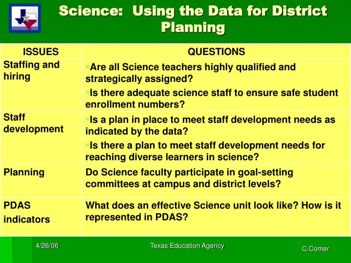 Science:  Using the Data for District Planning