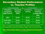 secondary student performance vs teacher profiles