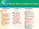 the quiksilver story a history of firsts
