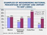 examples of neighboring national percentage of export and import to gdp 2004