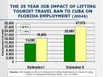 the 35 year job impact of lifting tourist travel ban to cuba on florida employment 2004