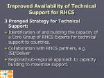 improved availability of technical support for rhcs