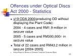 offences under optical discs act 2000 statistics131