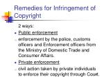 remedies for infringement of copyright