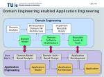 domain engineering enabled application engineering