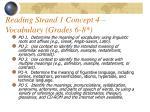reading strand 1 concept 4 vocabulary grades 6 8