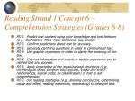 reading strand 1 concept 6 comprehension strategies grades 6 8