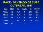 race santiago de cuba outbreak 1997