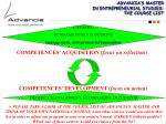 advancia s master in entrepreneurial studies the course list